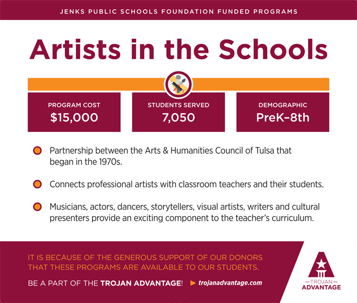 Jenks Public Schools Foundation Artists in the Schools