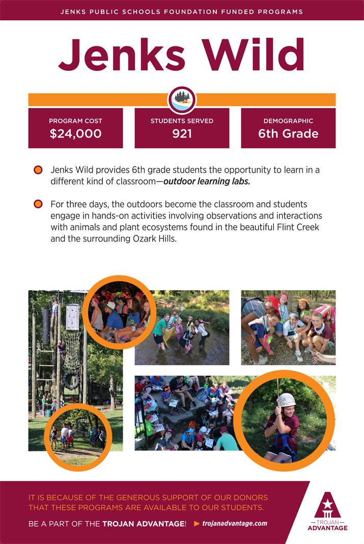 Jenks Public Schools Foundation Jenks Wild